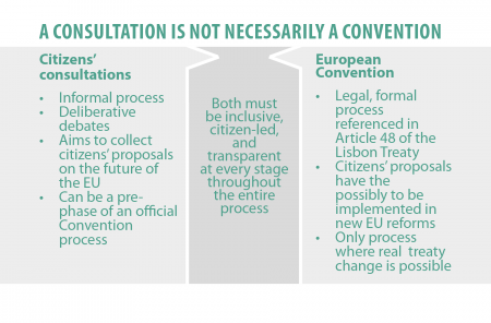 A consultation is not necessarily a convention
