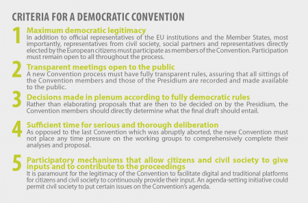 Our criteria for a democratic convention
